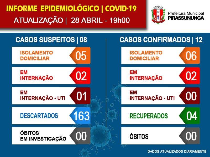 COVID 28 - 4