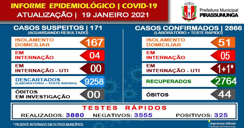 Pirassununga conta com 58 pacientes com Covid-19; sete estão internados