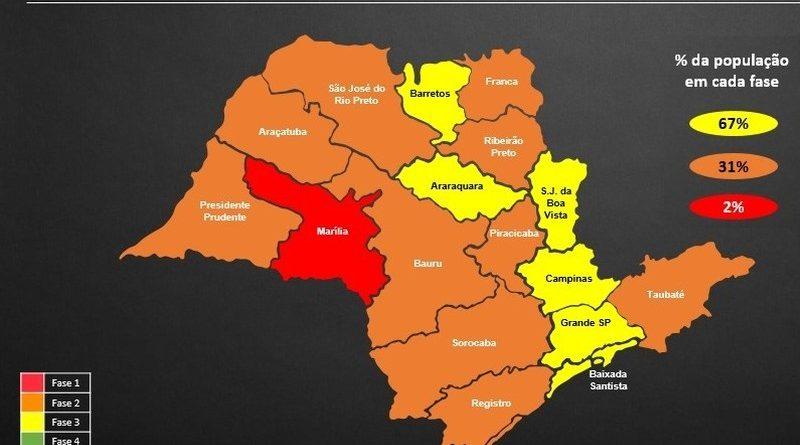Plano SP recoloca Pirassununga na fase laranja; veja novas regras