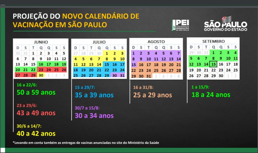 calendario vacinacao estado de sao paulo